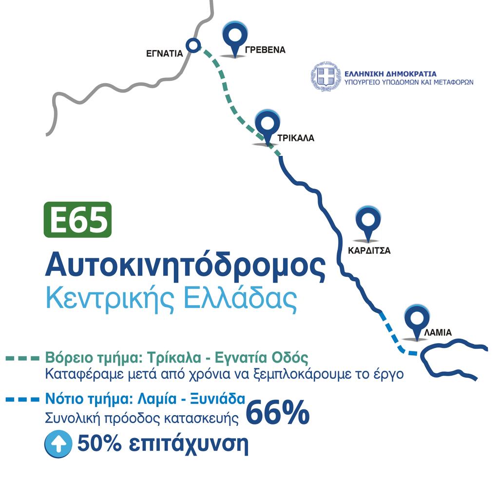 Ε 65.Ένα έργο πνοής για την Κεντρική Ελλάδα και τη Δυτική Μακεδονία, που θα ενισχύσει την οικονομία τόσο σε εθνικό όσο και σε τοπικό επίπεδο.